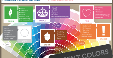 Psychology of Color Infographic